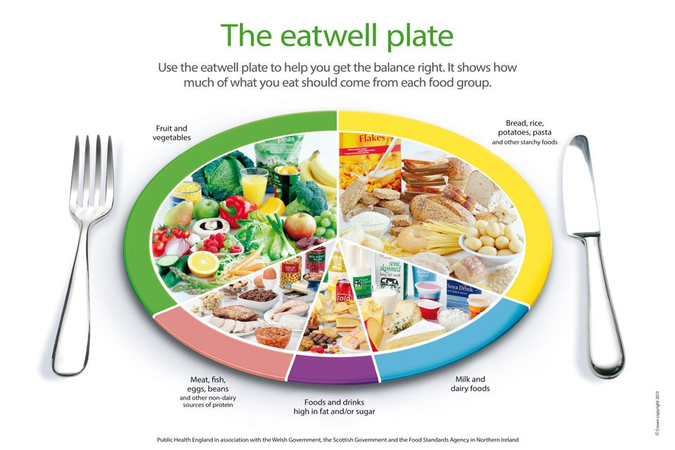 Eatwell_poster_2014
